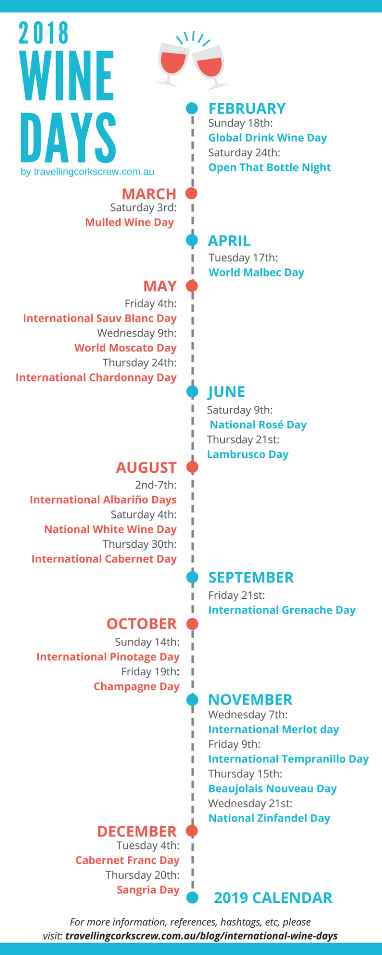 Wine Holidays 2020 International Wine Days to Celebrate