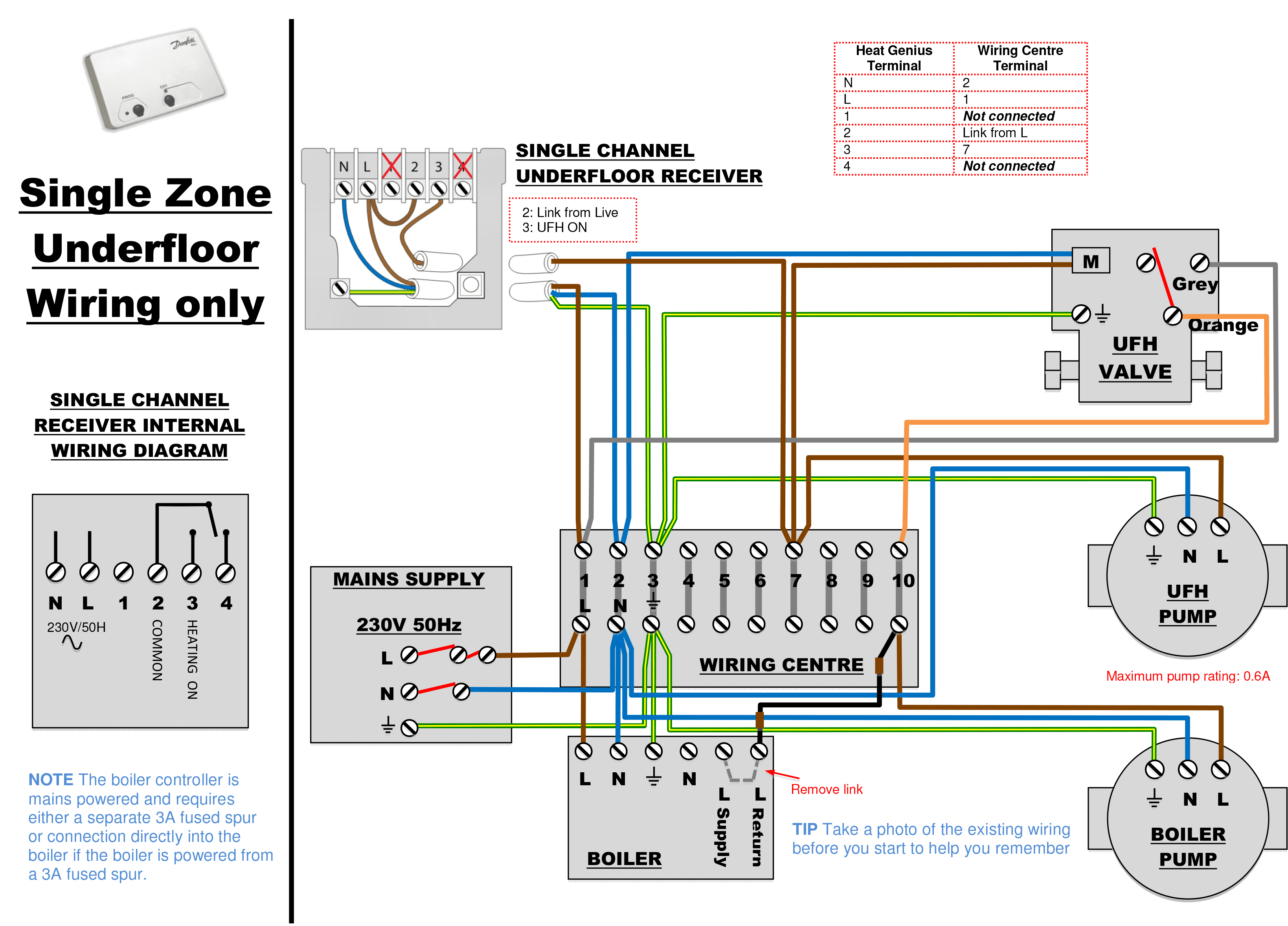 [ZSVE_7041]  Unique Wiring Diagrams S Plan Heating Systems #diagram #diagramsample  #diagramtemplate | Underfloor heating systems, Central heating system,  Thermostat wiring | In Floor Heat Wiring Diagram |  | Pinterest
