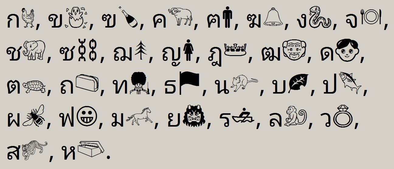 Emoji is changing to the Thai alphabet  Not Emojis: ฉ