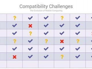 Docker Tutorial for Beginners: What is Docker's Co | Recent Videos