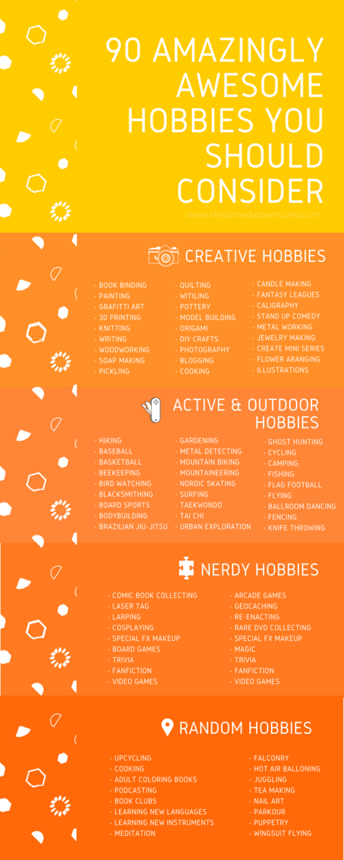 lists of hobbies and interests
