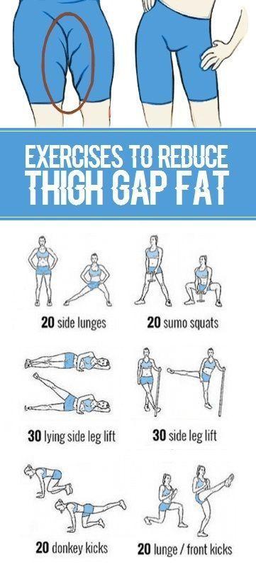 8 einfache Schritte, um Oberschenkel Lücke Fett loszuwerden