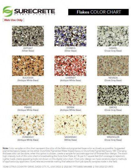 Surecrete Product Catalog Data Sheets Color Charts Basement