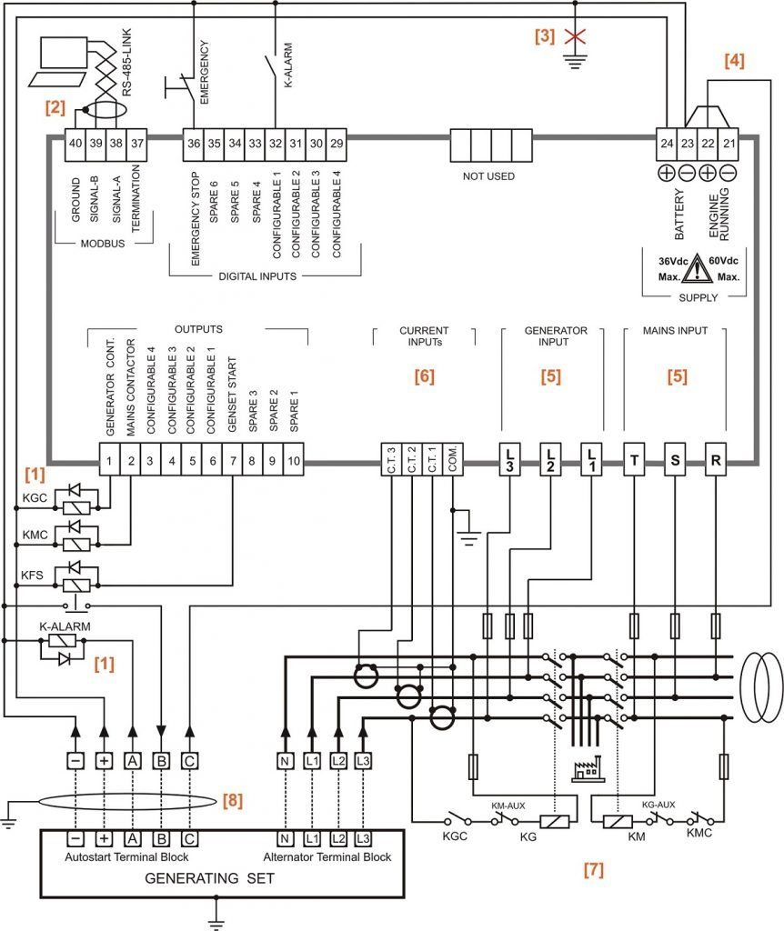 ats panel wiring diagram generators