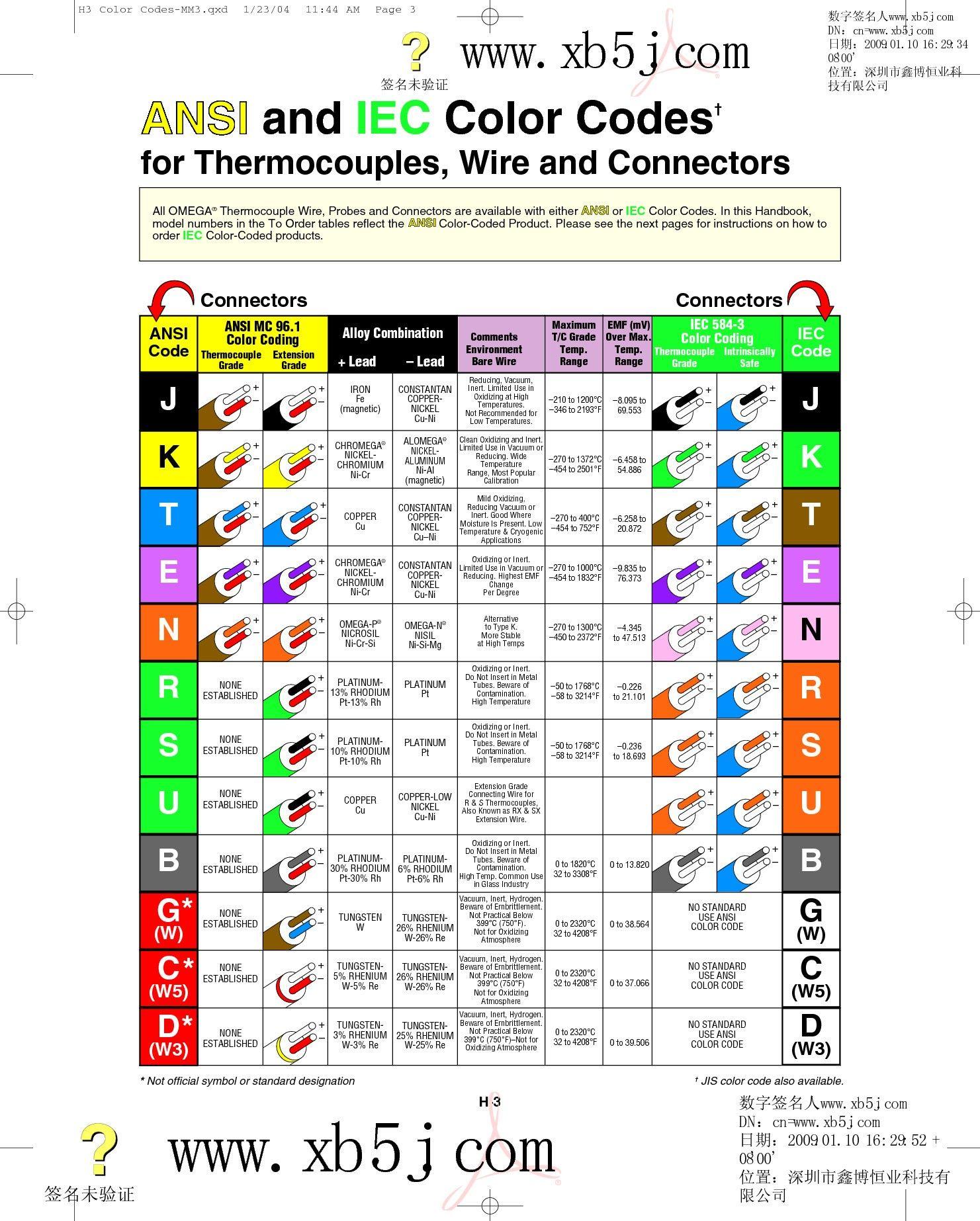 medium resolution of beautiful wiring diagram abbreviations diagrams digramssamplebeautiful wiring diagram abbreviations diagrams digramssample diagramimages wiringdiagramsample