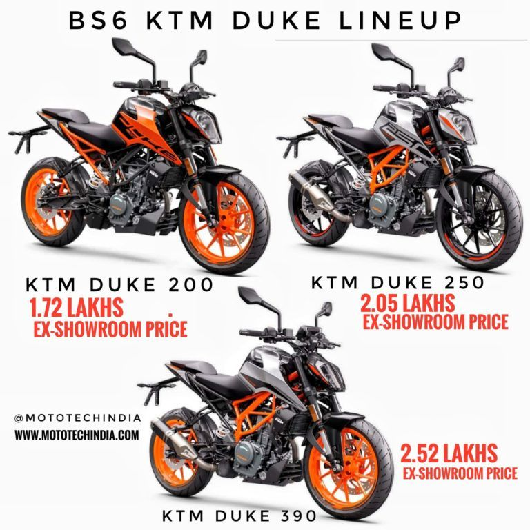 2020 Bs6 Ktm Duke And Rc Series Launched Price Specs Colors In 2020 Ktm Duke Ktm Ktm Duke 200