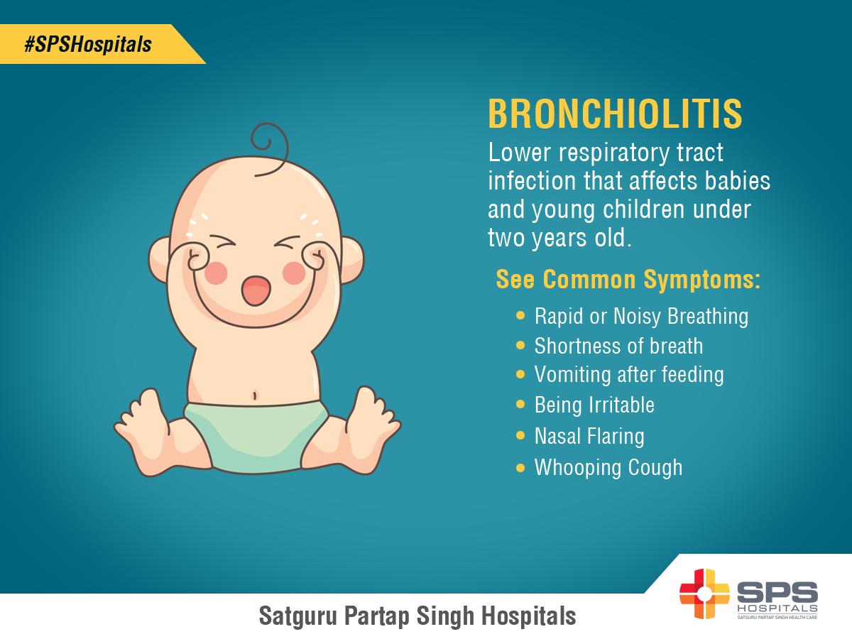 Bronchitis in children: symptoms, treatment and prevention