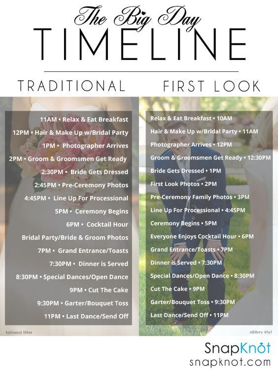 A Great Wedding Day Timeline Whether You Are Planning Traditional Or