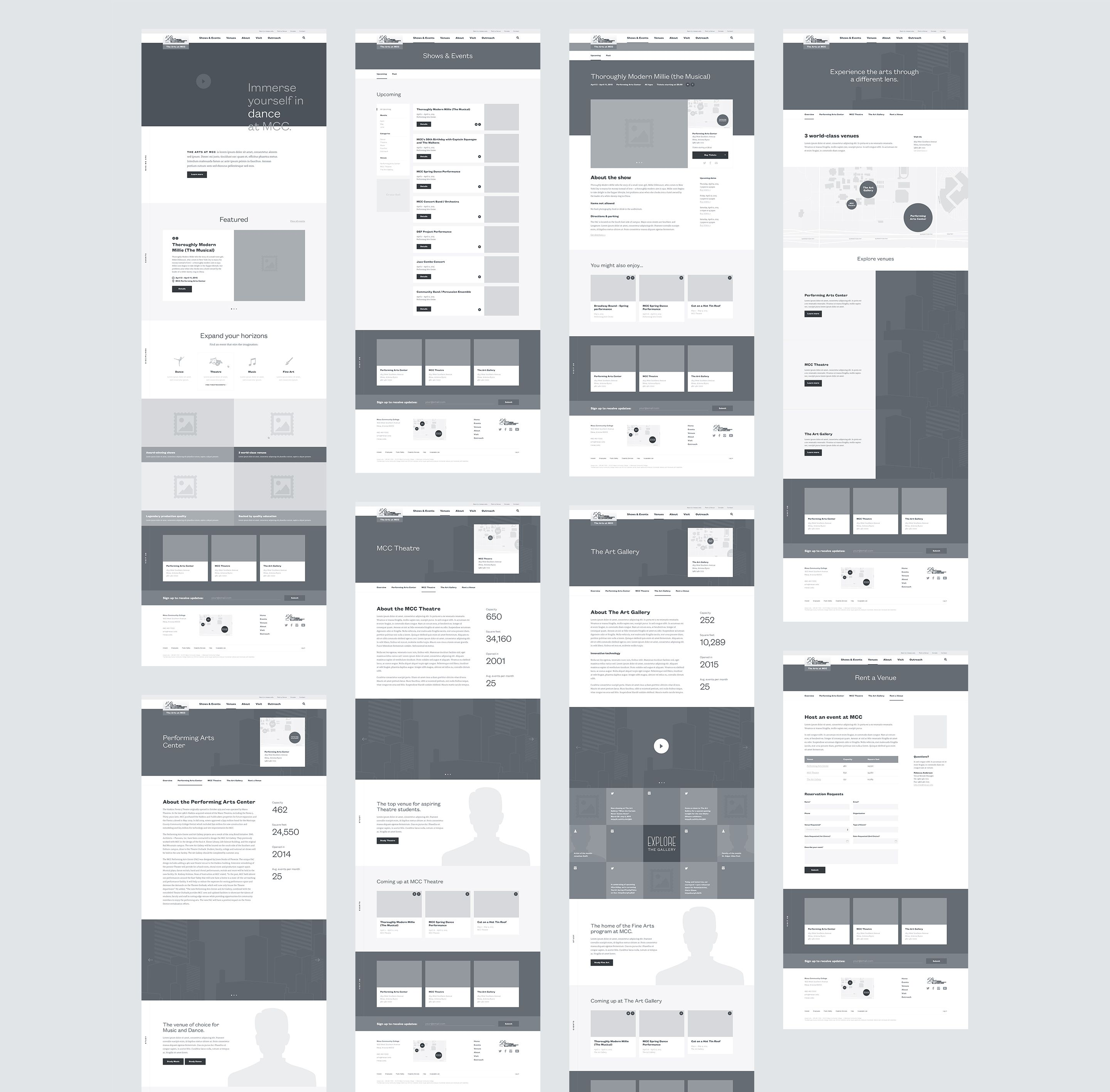 Website Wireframe: Pin By Doc Holladay On UX Design