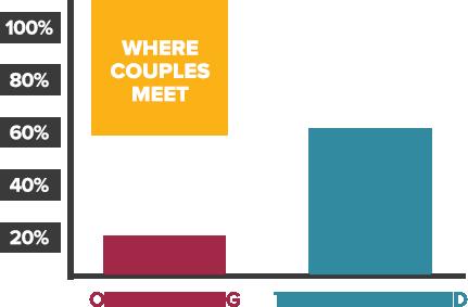 Oranžová je nová černá s01e13 online dating lucy griffiths true blood dating.