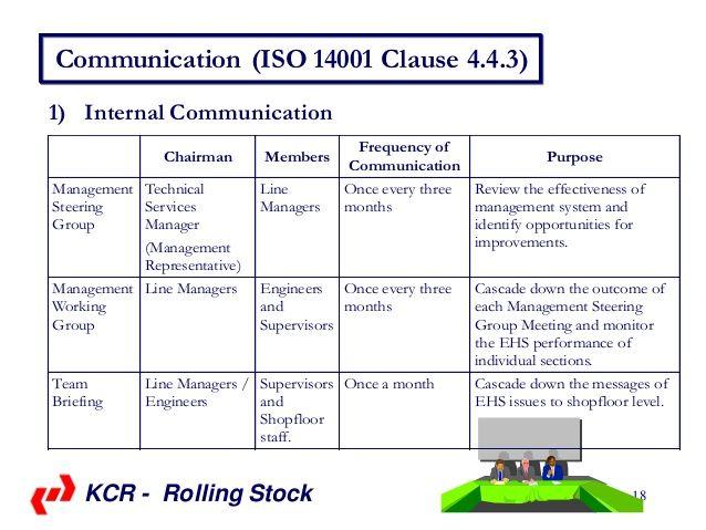 billedresultat for iso 14001 communication plan template 02 iso 14001 pinterest template. Black Bedroom Furniture Sets. Home Design Ideas