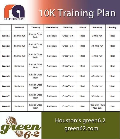 10 week 10k training plan - Google