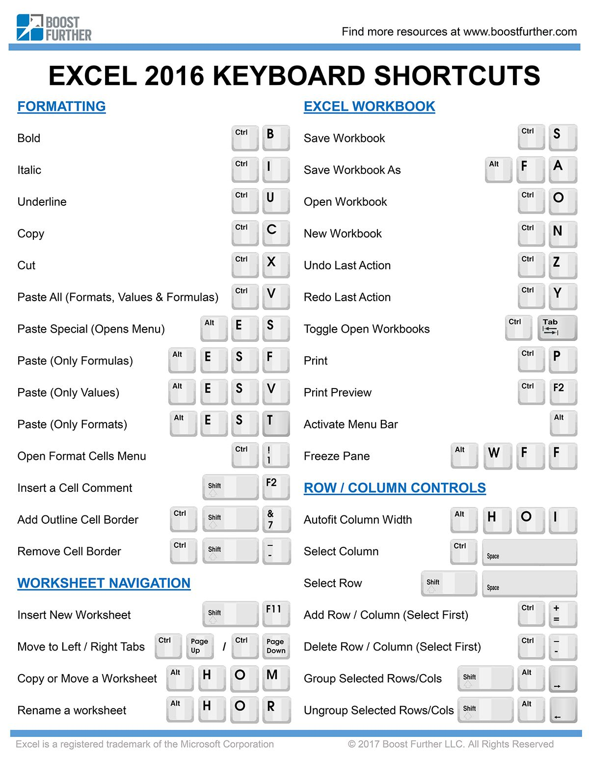 Excel Keyboard Shortcut Guide Front