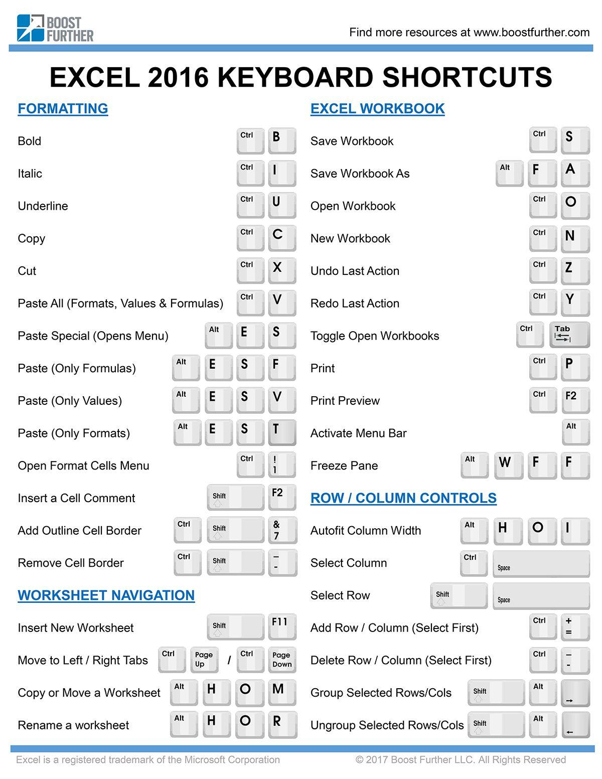Excel Keyboard Shortcut Guide Front