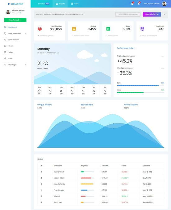 35 Best Free Admin Templates for Web Application 2019 ... Template For Desktop Application In C on books template, security template, weekly schedule calendar template, rack template, q&a template, display template, board proclamation template, basic flyer template, networking template, empty plate template, pc template, business template, digital template, background template, hardware template, contract termination template, memory template, network template, folder template, system template,