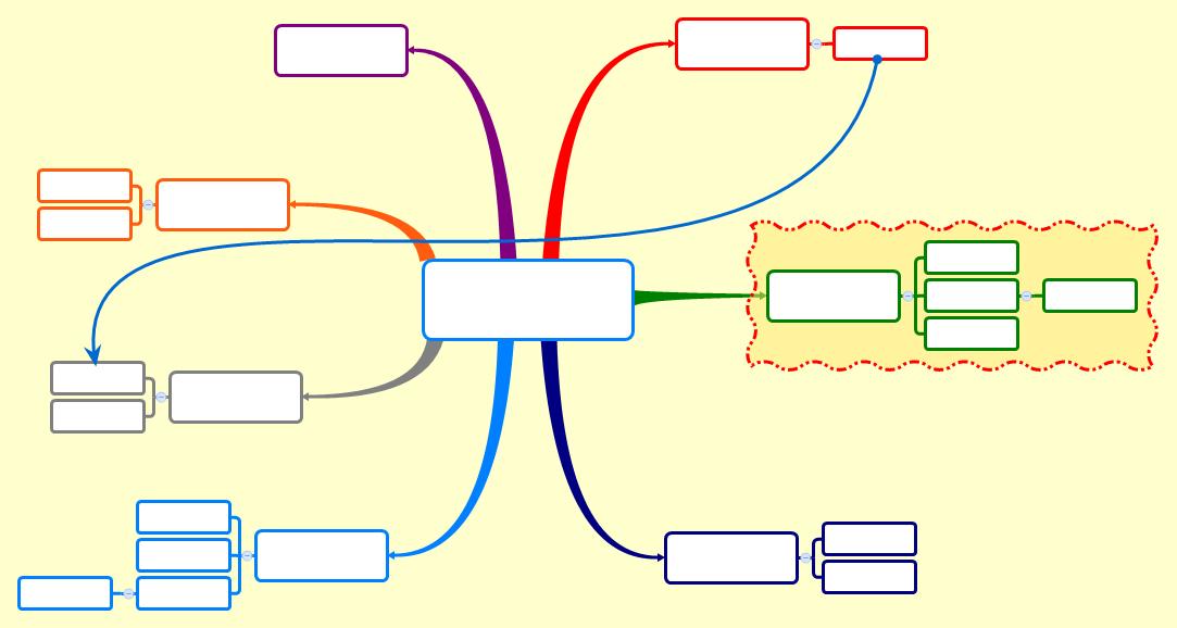 Apprendre a apprendre : comment étudier avec le mindmapping | Carte heuristique, Heuristique ...