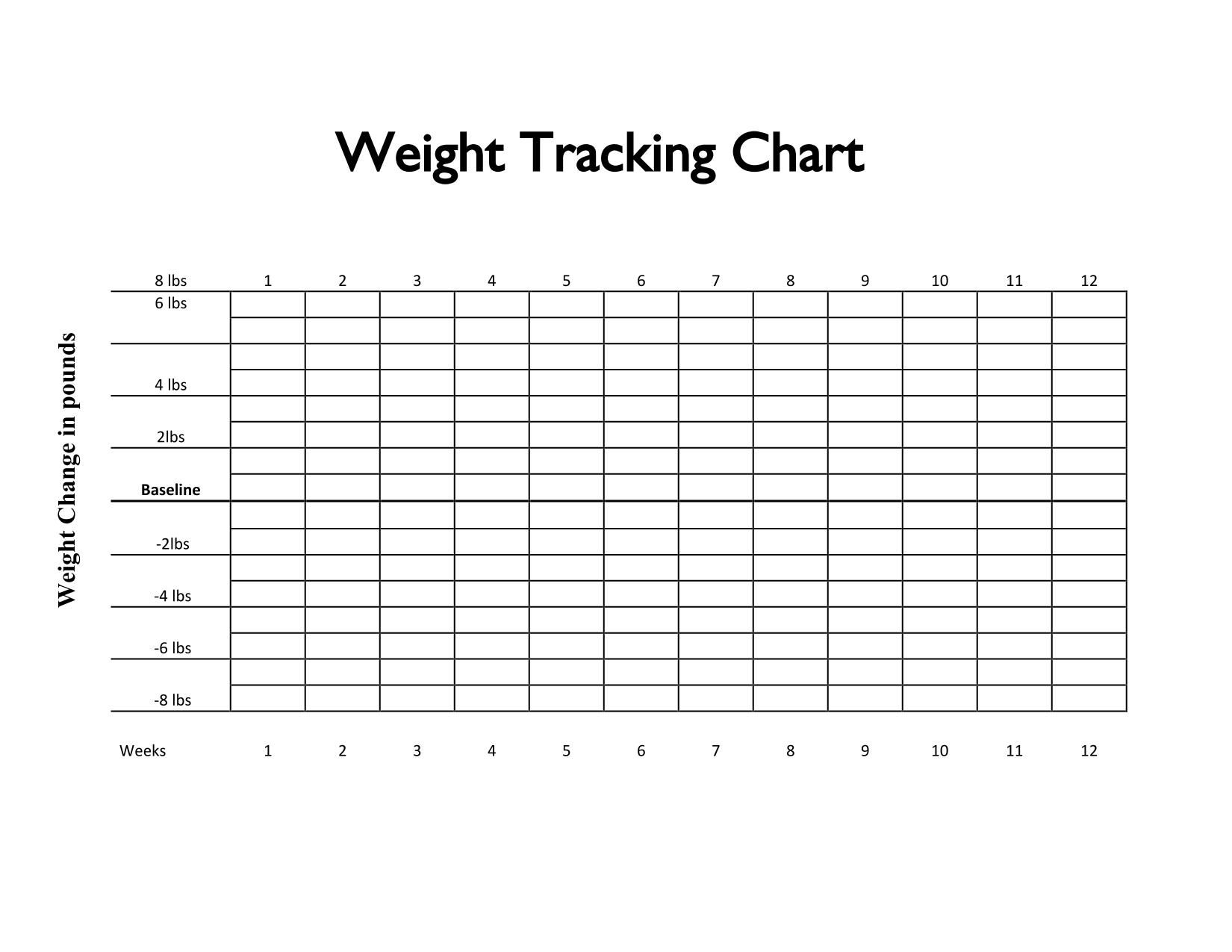 Weight tracker chart printable madohkotupakka nvjuhfo Choice Image