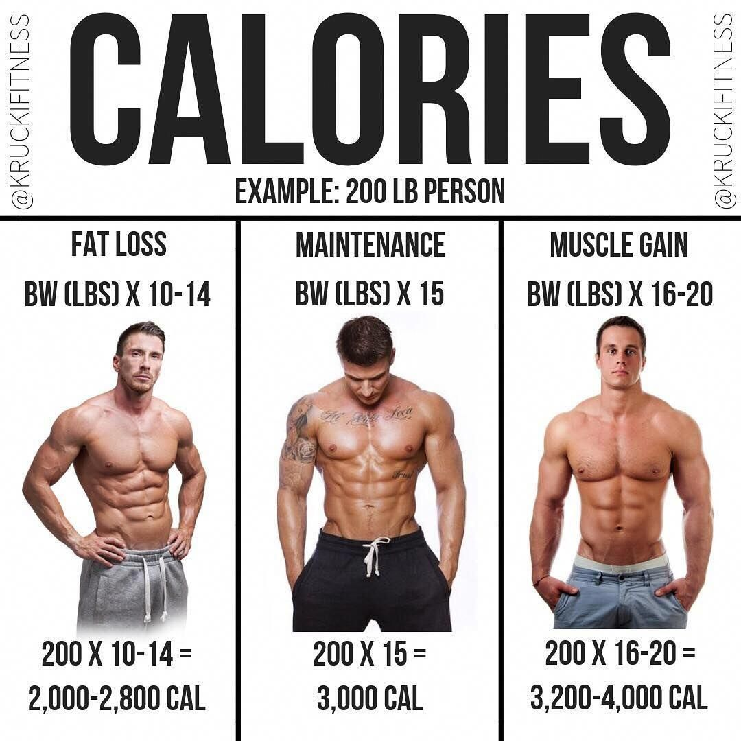 Strategies For Diet For Abs Men After Exercising It Is Essential To Stretch Stretch To Aid The Muscles Recover Muscle Fitness Bodybuilding Diet Workout Food