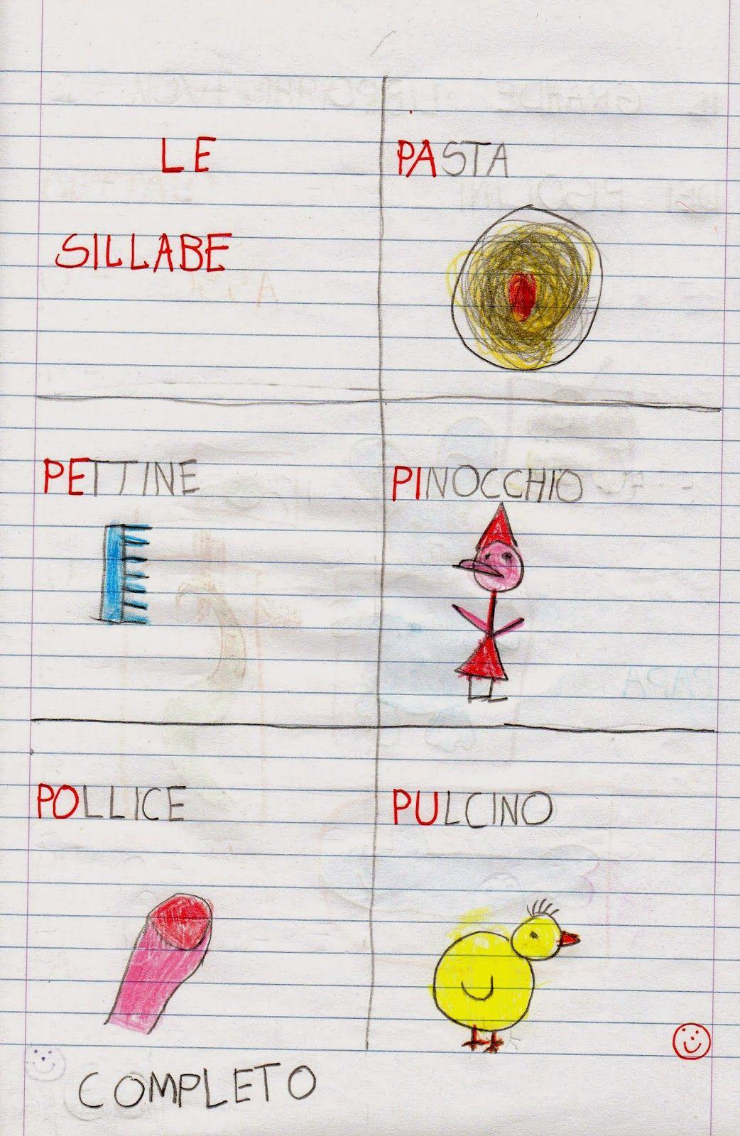 Insegnare a leggere e scrivere con i pi begli albi - Finestra in sillabe ...