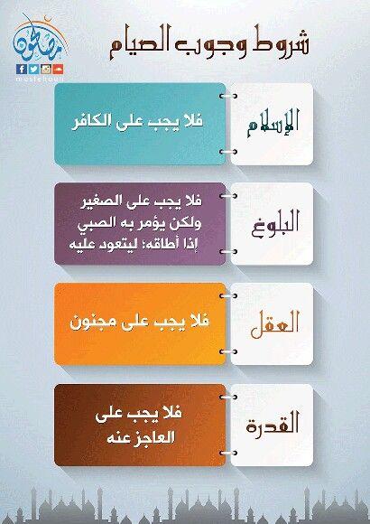شروط وجوب الصيام 1 الإسلام فلا يجب على الكافر 2 البلوغ فلا يجب على الصغير ولكن يؤمر به الصبي إذا أطاقه ليتعود عليه 3 العقل فلا يجب على مجنون 4 Aic