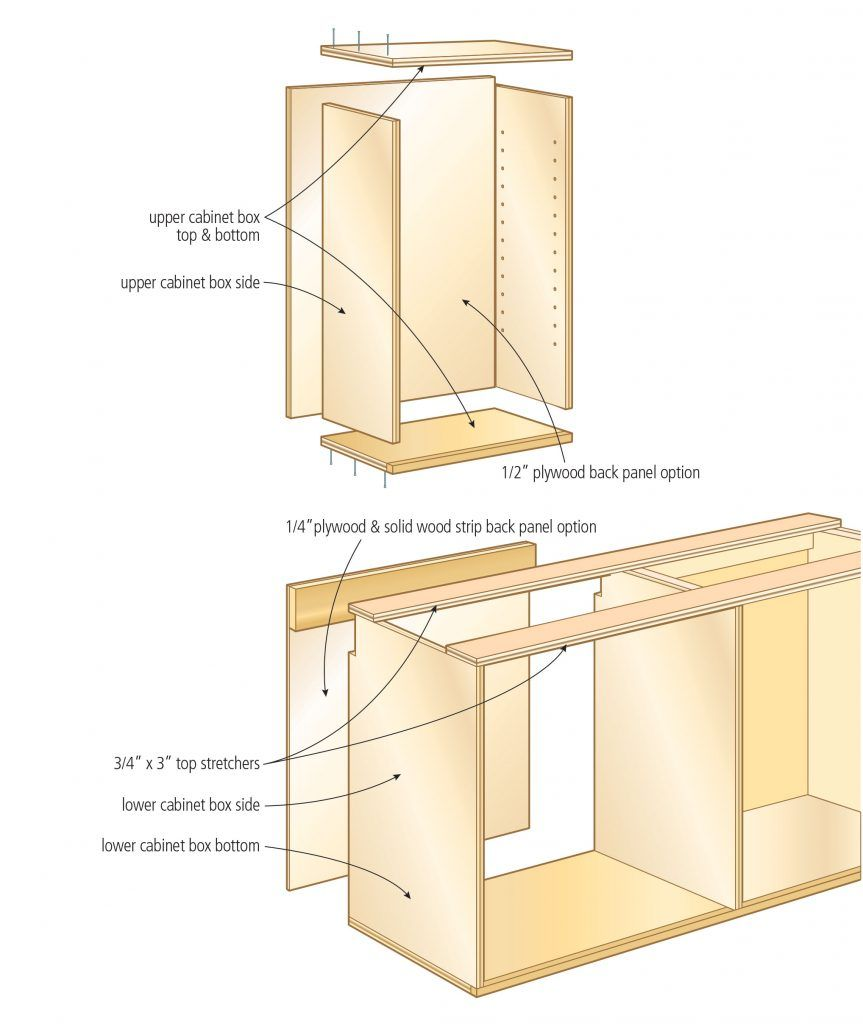 Excerpt Building Traditional Face Frame Cabinets Popular Woodworking Magazine Face Frame Cabinets Woodworking Bench Building Plans