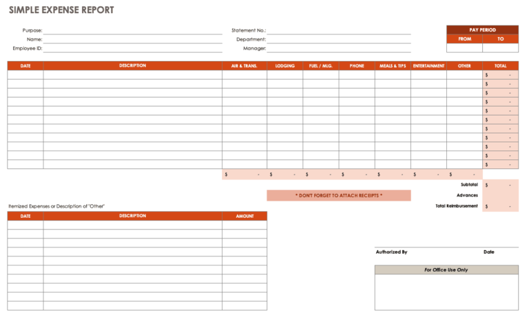 Free Expense Report Templates Smartsheet Inside Expense Report Template Excel 2010 In 2020 Spreadsheet Template Excel Spreadsheets Templates Smartsheet