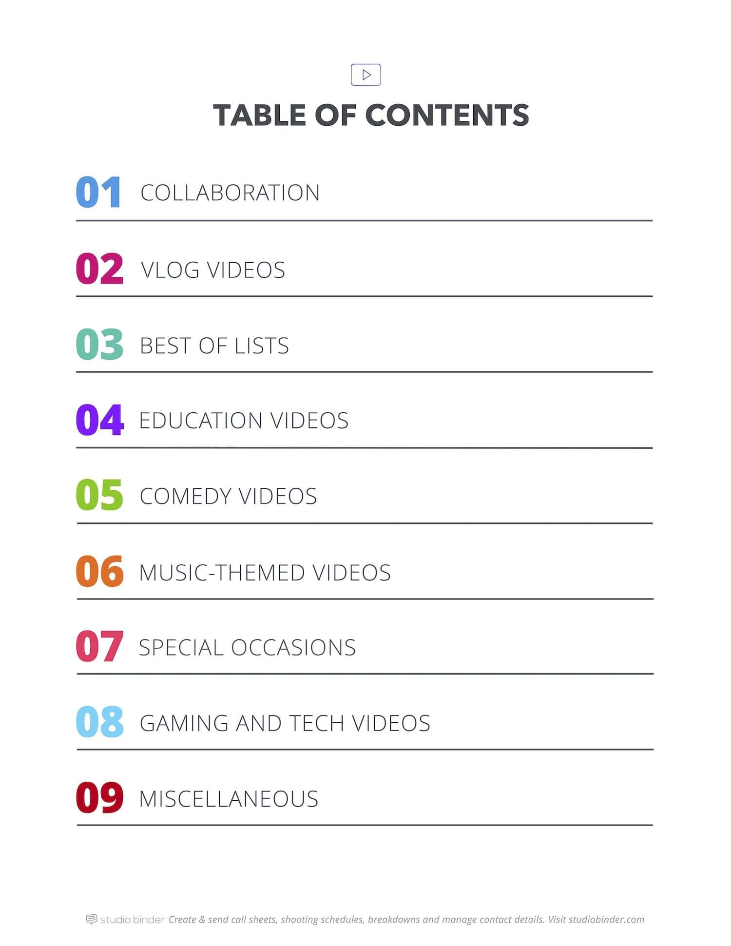 161 Creative Youtube Video Ideas To Try Youtube Youtube Videos Story Writing Prompts