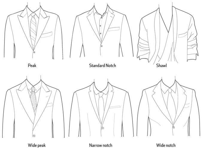 Men's clothing terminology | Fashion & sewing 2 | Pinterest ...
