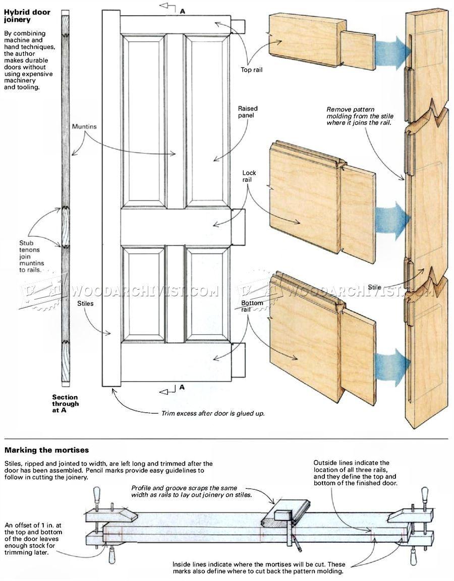 #2634 Making Wooden Doors - Door Construction  sc 1 st  Pinterest & 2634 Making Wooden Doors - Door Construction | fotos | Pinterest ...