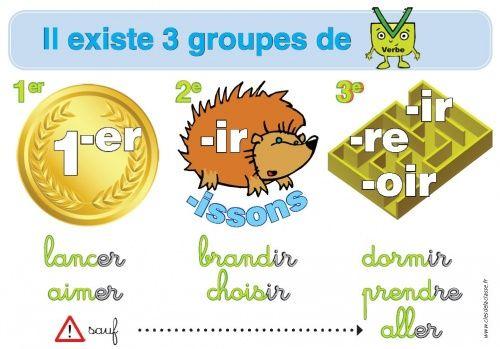 verbes  3 groupes
