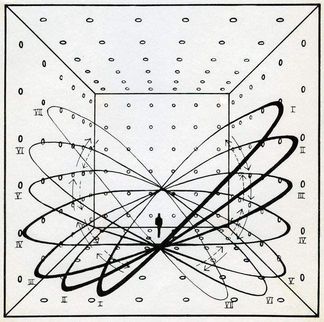 free delivery super quality nice cheap Bernhard Leitner soundcube, 1969.   muzz   Time diagram ...