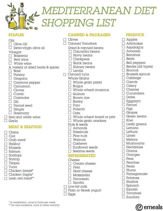 Printable Infographic Mediterranean Diet Pantry List  Emeals