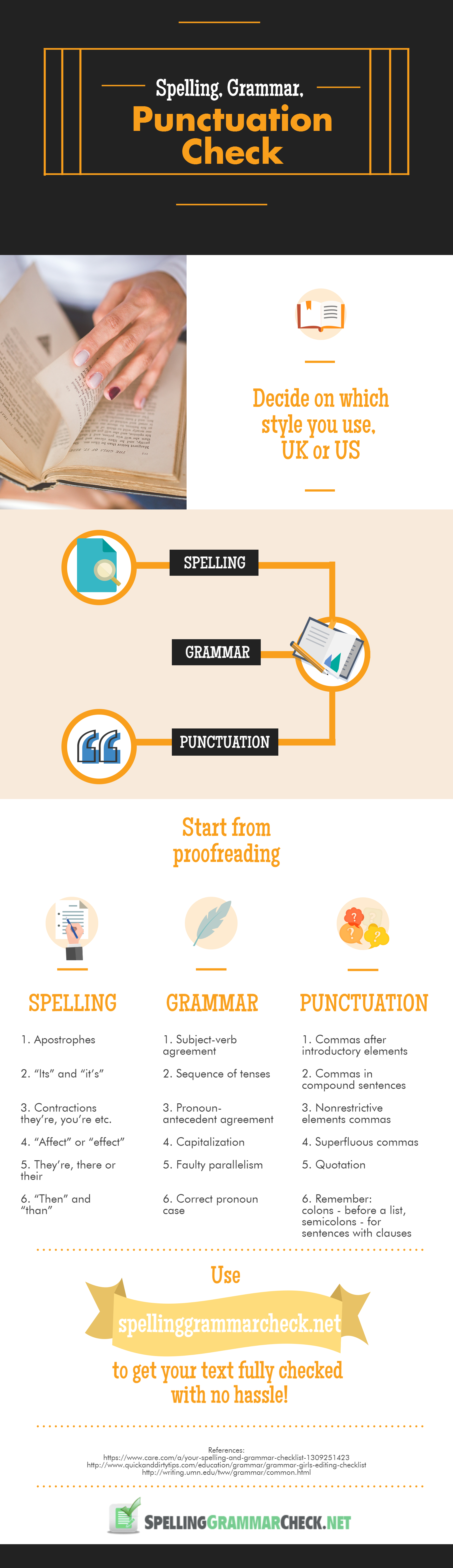 Http Www Spellinggrammarcheck Net Spelling Grammar Punctuation Check Instantly Your Content For And Essay Checker