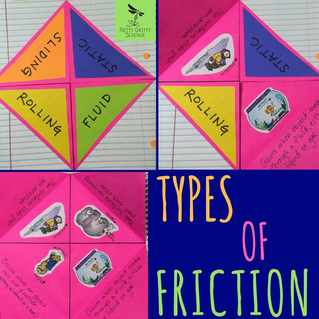 Motion And Forces Physical Science Interactive Notebook