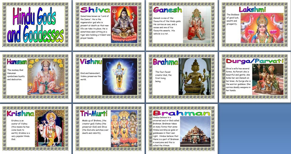 KS2 RE Teaching Resource - Hindu Gods printable classroom display posters  for primary schools
