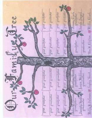 Family Tree Template Blank Mixed Media Art Questions