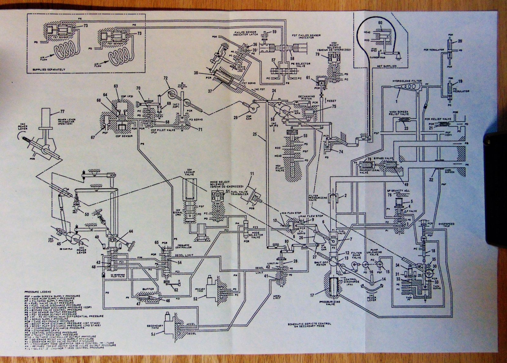 a7c95f80808e00ea83d619979c1d3921 woodward main engine fuel control schematic for the ge f110 jet jet v force plus wiring diagram at crackthecode.co
