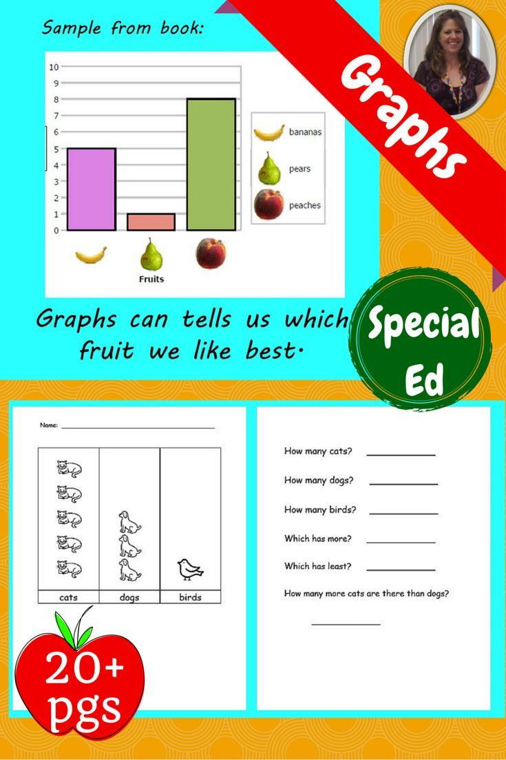 Graph Unit for Special Education : Pictographs | Special education ...