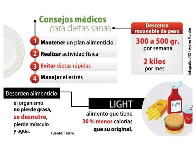 Food Recommendations Healthy Nutricion Y Salud Consejos Nutrición Dietas Rápidas