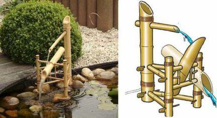 fontaines de bassin de jardin en bambou nichoire oiseaux meubles pinterest conseils. Black Bedroom Furniture Sets. Home Design Ideas