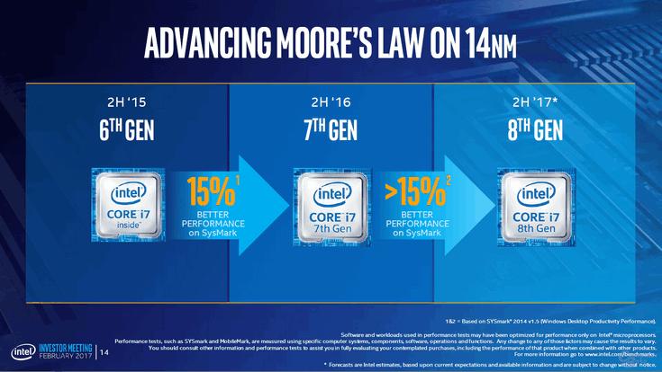 Кручу верчу запутать хочу. Intel выпустит процессоры Core восьмого поколения уже в нынешнем году причём по 14-нанометровой технологии
