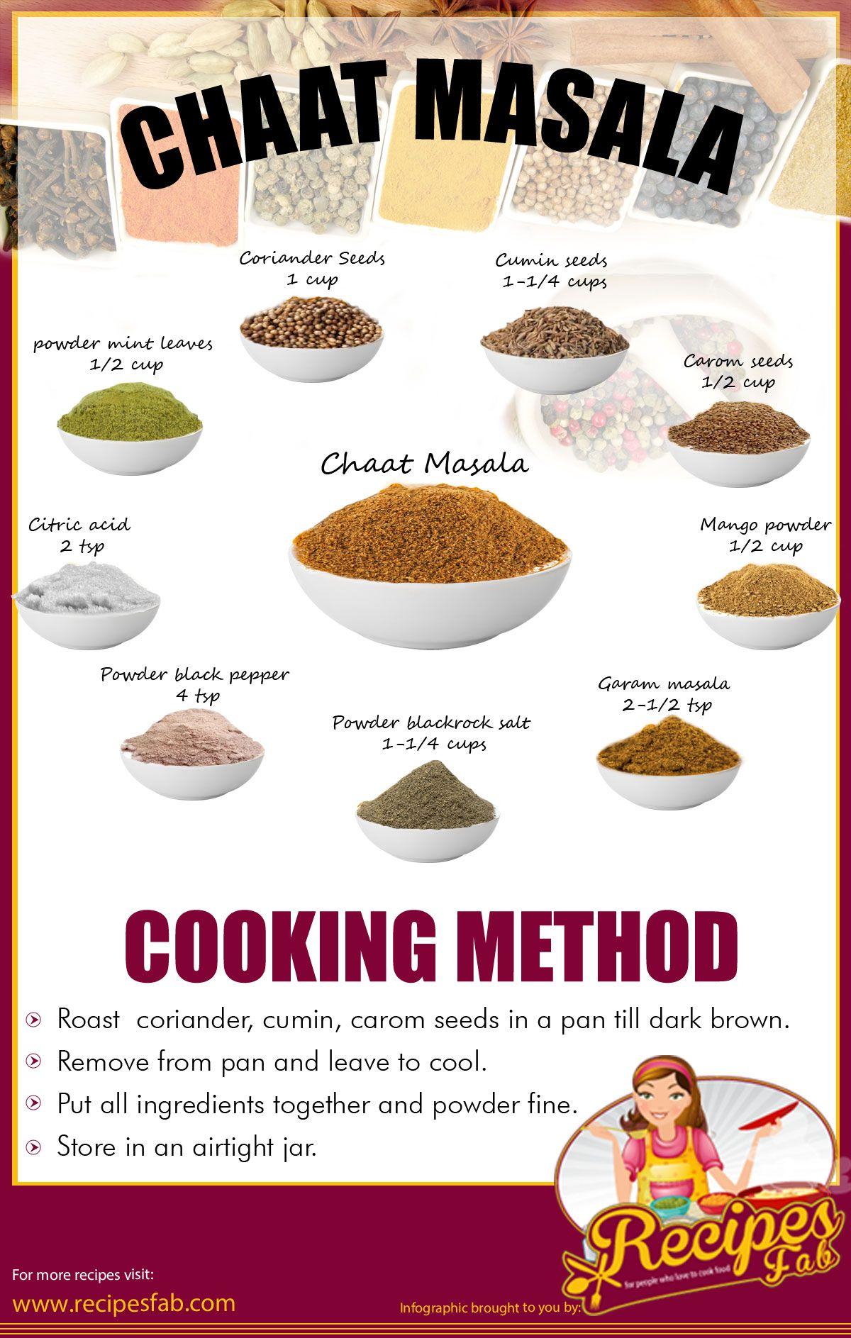 Chaat Masala Recipe - Infograph | Favorite | Pinterest | Masala ...