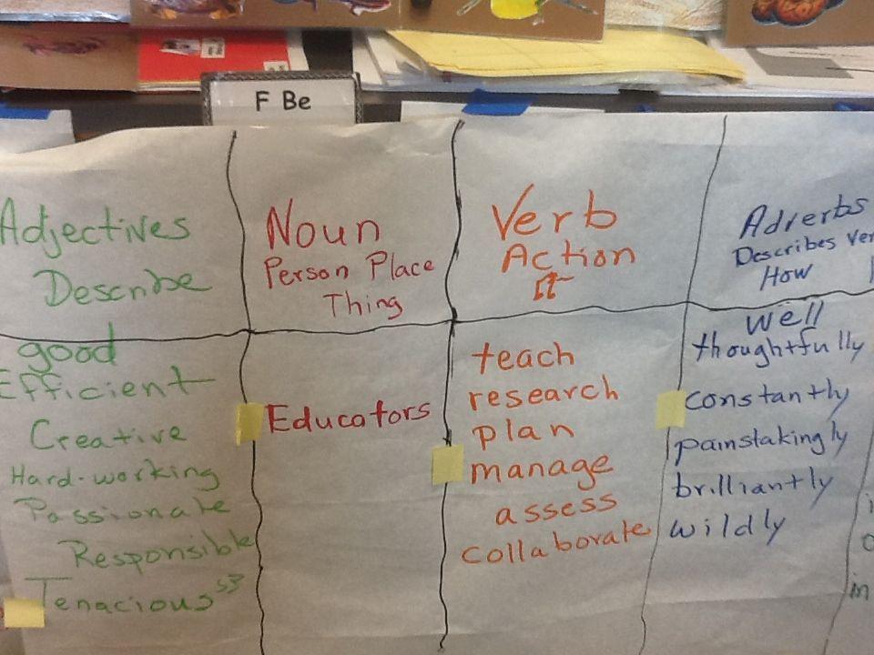 Sentence Patterning