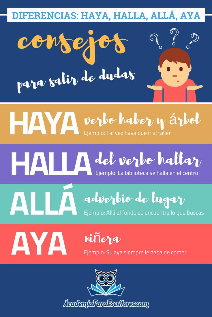 Normas Ortográficas Cuál Es La Diferencia Entre Haya Halla Alla Y Aya Consejos Recomendaciones Normas Aprender Ortografia Ortografía Reglas Ortograficas