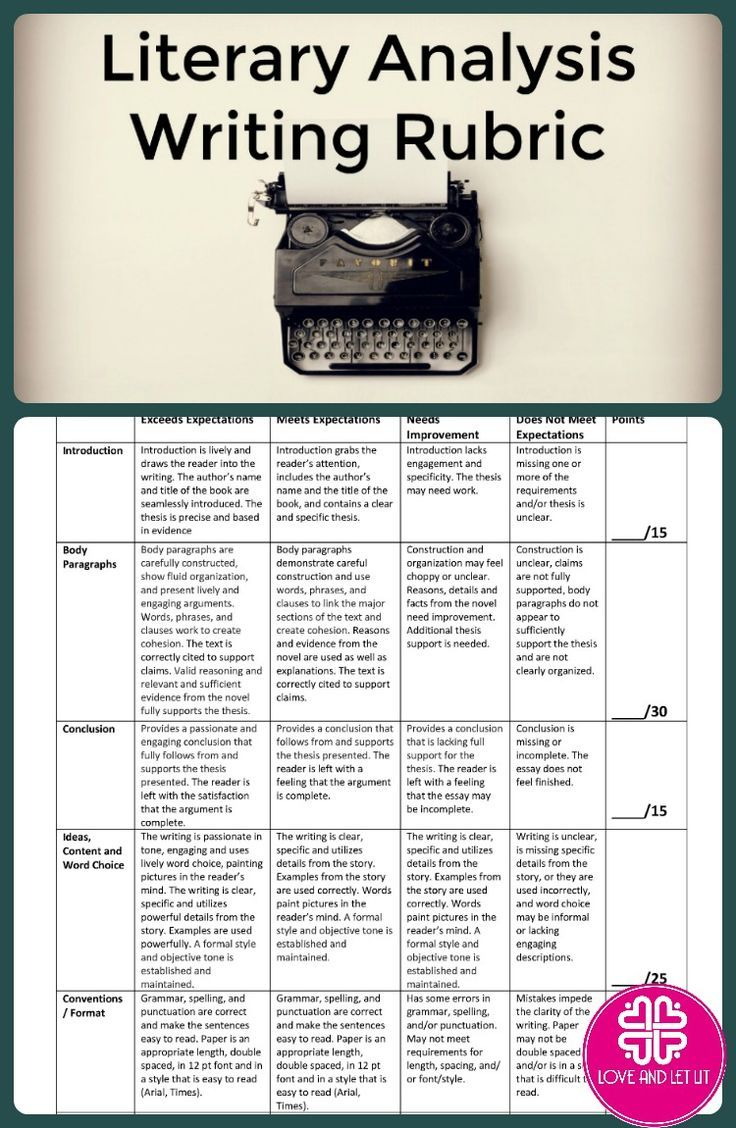 Writing Rubric for Literary Analysis Essays | Pinterest | School ...