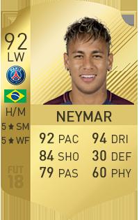 Neymar in FIFA 18