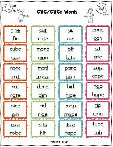 freebie  cvce list of words to practice short and long