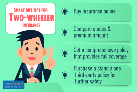 Is Long Term Two Wheeler Insurance Beneficial Two Wheeler Insurance Idea