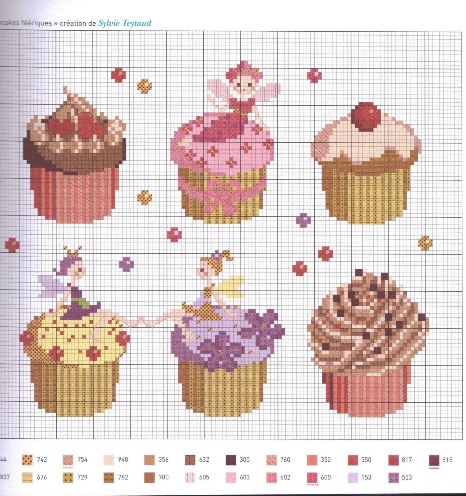 Free Cupcake Cross Stitch Chart Pattern | FREE Hama Perler Bead ...