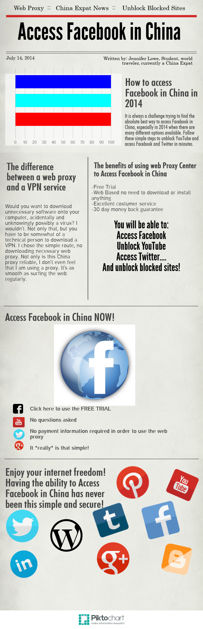 Access Facebook in China Web Proxy | Facebook in China Proxy | China